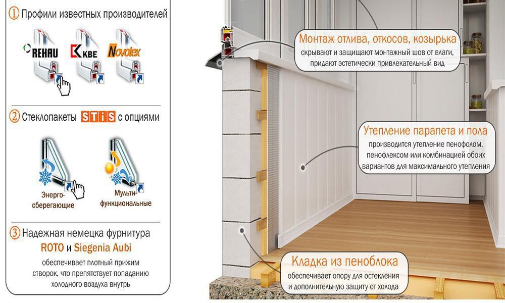 Примеры соединения балконов и лоджий с комнатой.