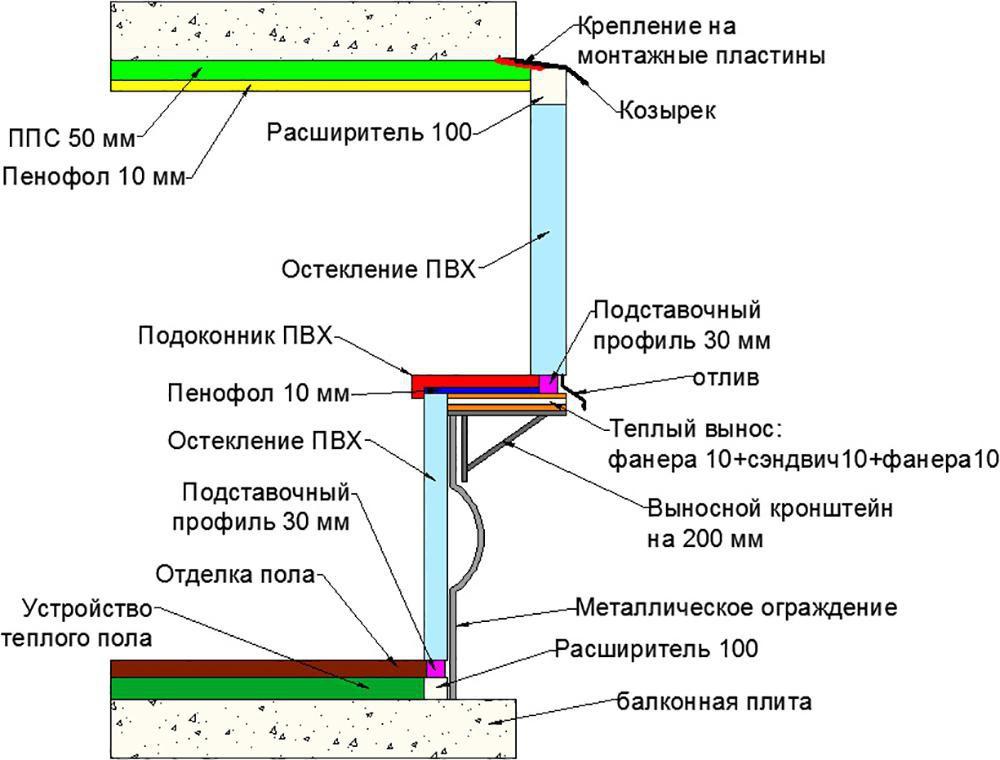 Балконы с выносом Челябинск, вынос на балкон..