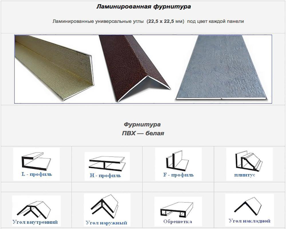 Примеры обшивки балконов и лоджий пластиковыми панелями.